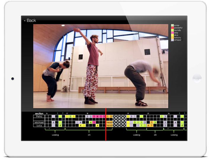 colour image of tablet computer with page showing video still of three dancers, two bending, one upright in middle with arms outstretched, table of coloured and black squares below with numbers and names, colour key to right